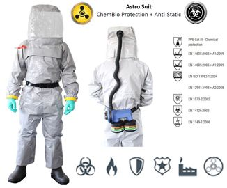 Decontamination PPE